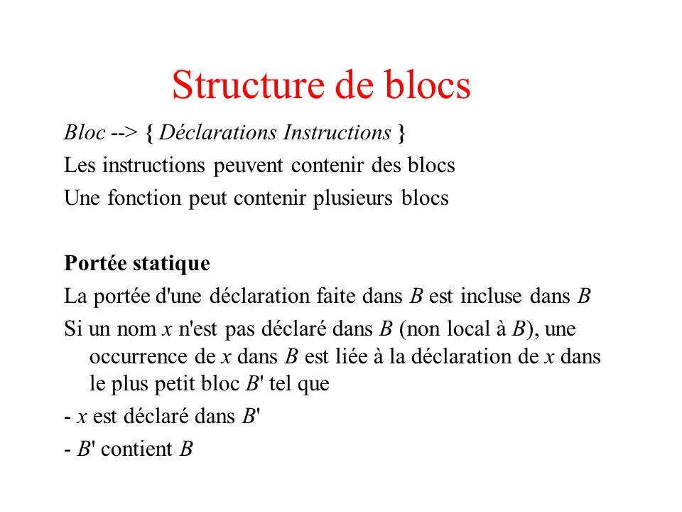Structure de blocs Bloc --> { Déclarations Instructions } Les instructions peuvent contenir des blocs Une fonction peut contenir plusieurs blocs Porté