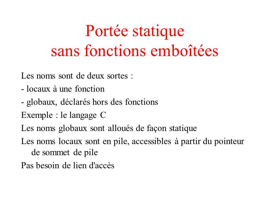 Portée statique sans fonctions emboîtées Les noms sont de deux sortes : - locaux à une fonction - globaux, déclarés hors des fonctions Exemple : le la