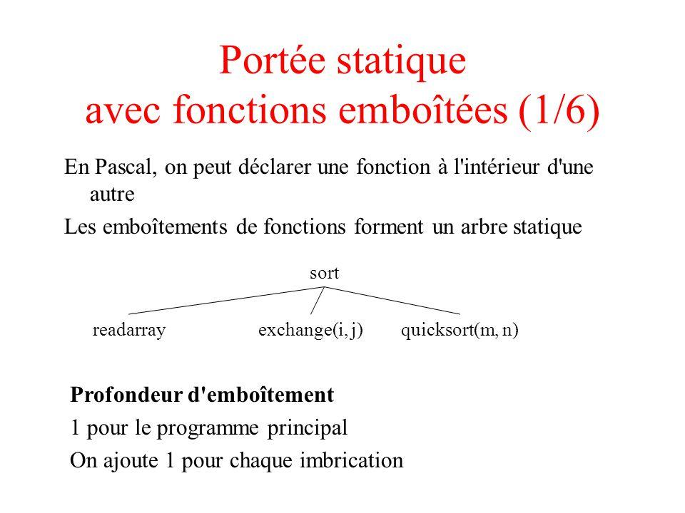 Portée statique avec fonctions emboîtées (1/6) En Pascal, on peut déclarer une fonction à l intérieur d une autre Les emboîtements de fonctions forment un arbre statique readarrayexchange(i, j)quicksort(m, n) sort Profondeur d emboîtement 1 pour le programme principal On ajoute 1 pour chaque imbrication