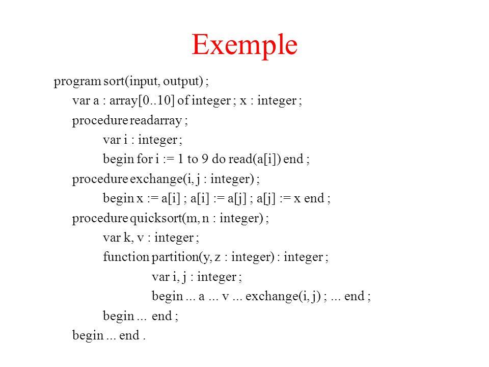 Exemple program sort(input, output) ; var a : array[0..10] of integer ; x : integer ; procedure readarray ; var i : integer ; begin for i := 1 to 9 do read(a[i]) end ; procedure exchange(i, j : integer) ; begin x := a[i] ; a[i] := a[j] ; a[j] := x end ; procedure quicksort(m, n : integer) ; var k, v : integer ; function partition(y, z : integer) : integer ; var i, j : integer ; begin...