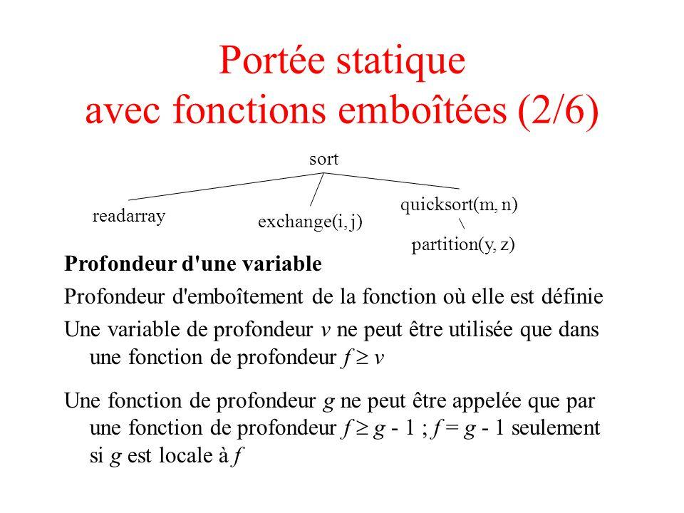 Portée statique avec fonctions emboîtées (2/6) readarray partition(y, z) quicksort(m, n) sort Profondeur d une variable Profondeur d emboîtement de la fonction où elle est définie Une variable de profondeur v ne peut être utilisée que dans une fonction de profondeur f v Une fonction de profondeur g ne peut être appelée que par une fonction de profondeur f g - 1 ; f = g - 1 seulement si g est locale à f exchange(i, j)