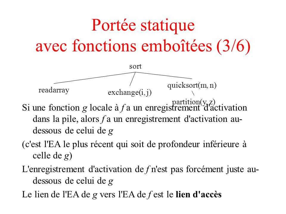 Portée statique avec fonctions emboîtées (3/6) Si une fonction g locale à f a un enregistrement d activation dans la pile, alors f a un enregistrement d activation au- dessous de celui de g (c est l EA le plus récent qui soit de profondeur inférieure à celle de g) L enregistrement d activation de f n est pas forcément juste au- dessous de celui de g Le lien de l EA de g vers l EA de f est le lien d accès readarray partition(y, z) quicksort(m, n) sort exchange(i, j)