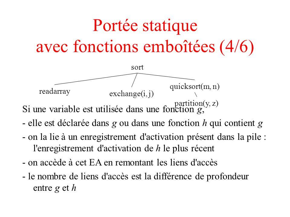 Portée statique avec fonctions emboîtées (4/6) Si une variable est utilisée dans une fonction g, - elle est déclarée dans g ou dans une fonction h qui contient g - on la lie à un enregistrement d activation présent dans la pile : l enregistrement d activation de h le plus récent - on accède à cet EA en remontant les liens d accès - le nombre de liens d accès est la différence de profondeur entre g et h readarray partition(y, z) quicksort(m, n) sort exchange(i, j)