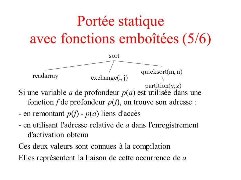 Portée statique avec fonctions emboîtées (5/6) Si une variable a de profondeur p(a) est utilisée dans une fonction f de profondeur p(f), on trouve son adresse : - en remontant p(f) - p(a) liens d accès - en utilisant l adresse relative de a dans l enregistrement d activation obtenu Ces deux valeurs sont connues à la compilation Elles représentent la liaison de cette occurrence de a readarray partition(y, z) quicksort(m, n) sort exchange(i, j)