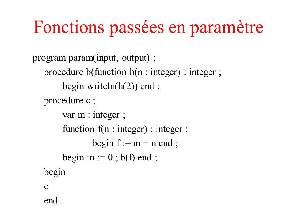 Fonctions passées en paramètre program param(input, output) ; procedure b(function h(n : integer) : integer ; begin writeln(h(2)) end ; procedure c ; var m : integer ; function f(n : integer) : integer ; begin f := m + n end ; begin m := 0 ; b(f) end ; begin c end.