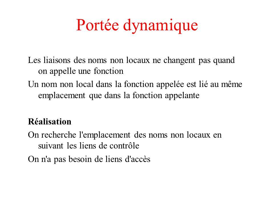 Portée dynamique Les liaisons des noms non locaux ne changent pas quand on appelle une fonction Un nom non local dans la fonction appelée est lié au m