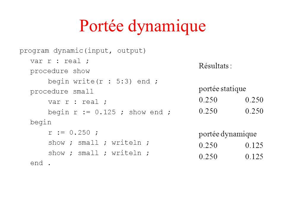 Portée dynamique program dynamic(input, output) var r : real ; procedure show begin write(r : 5:3) end ; procedure small var r : real ; begin r := 0.125 ; show end ; begin r := 0.250 ; show ; small ; writeln ; end.
