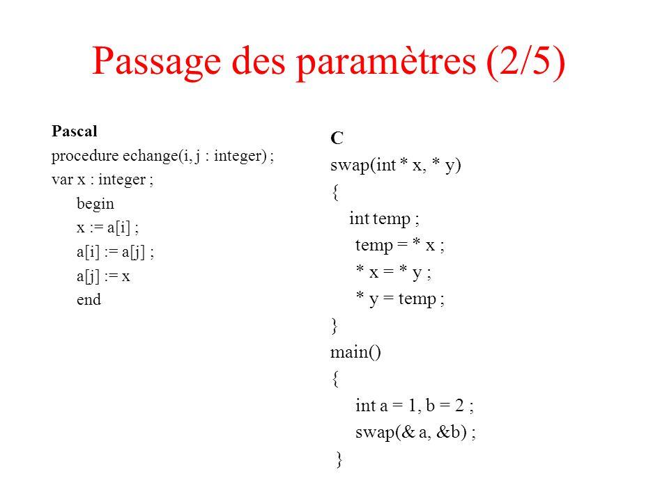 Passage des paramètres (2/5) Pascal procedure echange(i, j : integer) ; var x : integer ; begin x := a[i] ; a[i] := a[j] ; a[j] := x end C swap(int * x, * y) { int temp ; temp = * x ; * x = * y ; * y = temp ; } main() { int a = 1, b = 2 ; swap(& a, &b) ; }