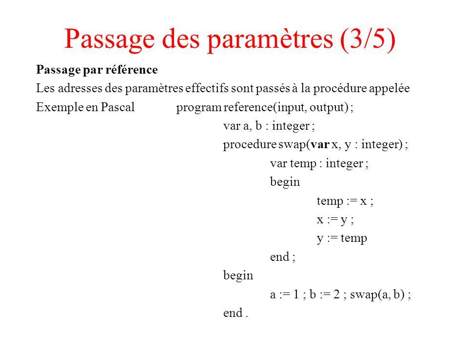 Passage des paramètres (3/5) Passage par référence Les adresses des paramètres effectifs sont passés à la procédure appelée Exemple en Pascalprogram reference(input, output) ; var a, b : integer ; procedure swap(var x, y : integer) ; var temp : integer ; begin temp := x ; x := y ; y := temp end ; begin a := 1 ; b := 2 ; swap(a, b) ; end.