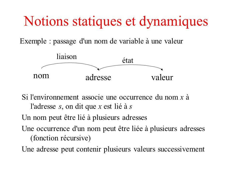 Notions statiques et dynamiques Exemple : passage d'un nom de variable à une valeur nom adressevaleur liaison état Si l'environnement associe une occu