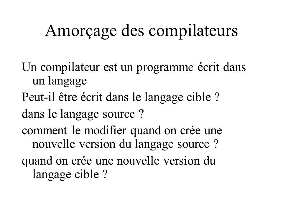Amorçage des compilateurs Un compilateur est un programme écrit dans un langage Peut-il être écrit dans le langage cible ? dans le langage source ? co