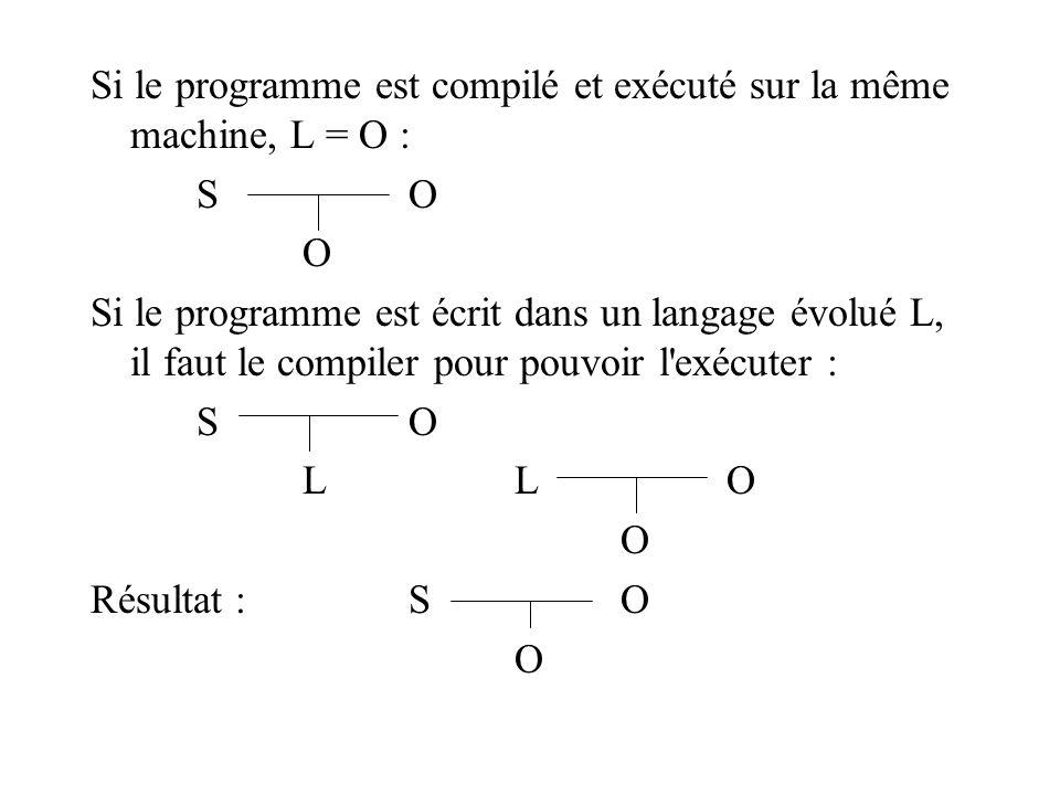 Si le programme est compilé et exécuté sur la même machine, L = O : SO O Si le programme est écrit dans un langage évolué L, il faut le compiler pour