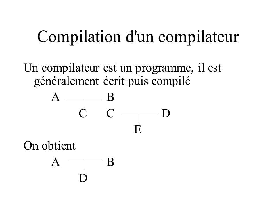Compilation d'un compilateur Un compilateur est un programme, il est généralement écrit puis compilé AB CCD E On obtient AB D