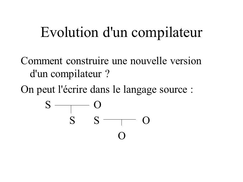 Evolution d'un compilateur Comment construire une nouvelle version d'un compilateur ? On peut l'écrire dans le langage source : SO SSO O