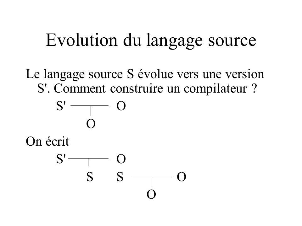 Evolution du langage source Le langage source S évolue vers une version S'. Comment construire un compilateur ? S'O O On écrit S'O SSO O
