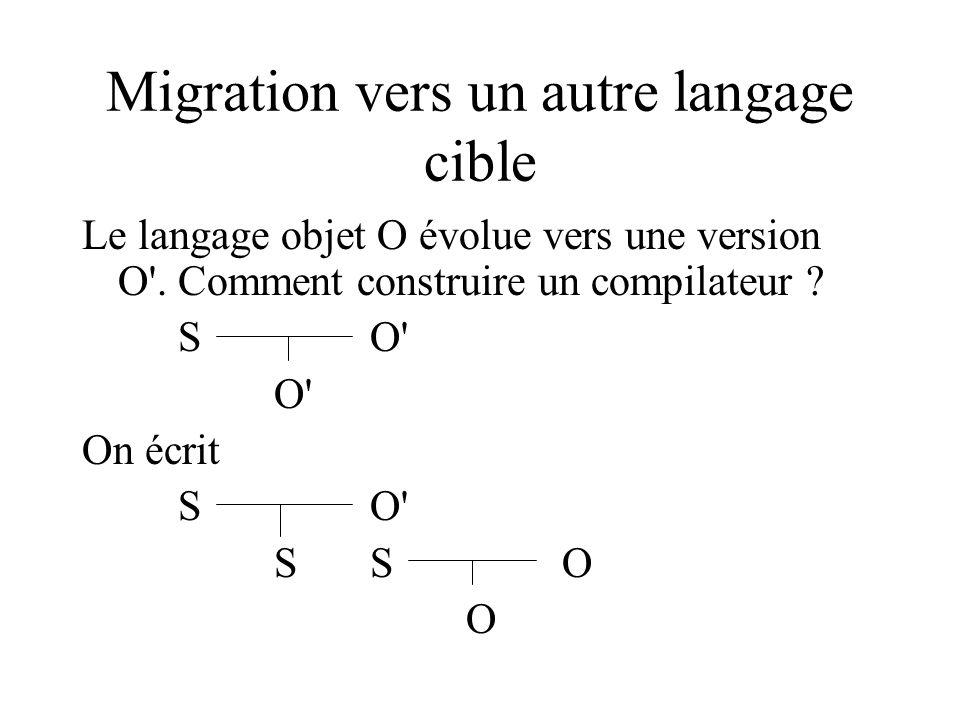 Migration vers un autre langage cible Le langage objet O évolue vers une version O'. Comment construire un compilateur ? SO' O' On écrit SO' SSO O