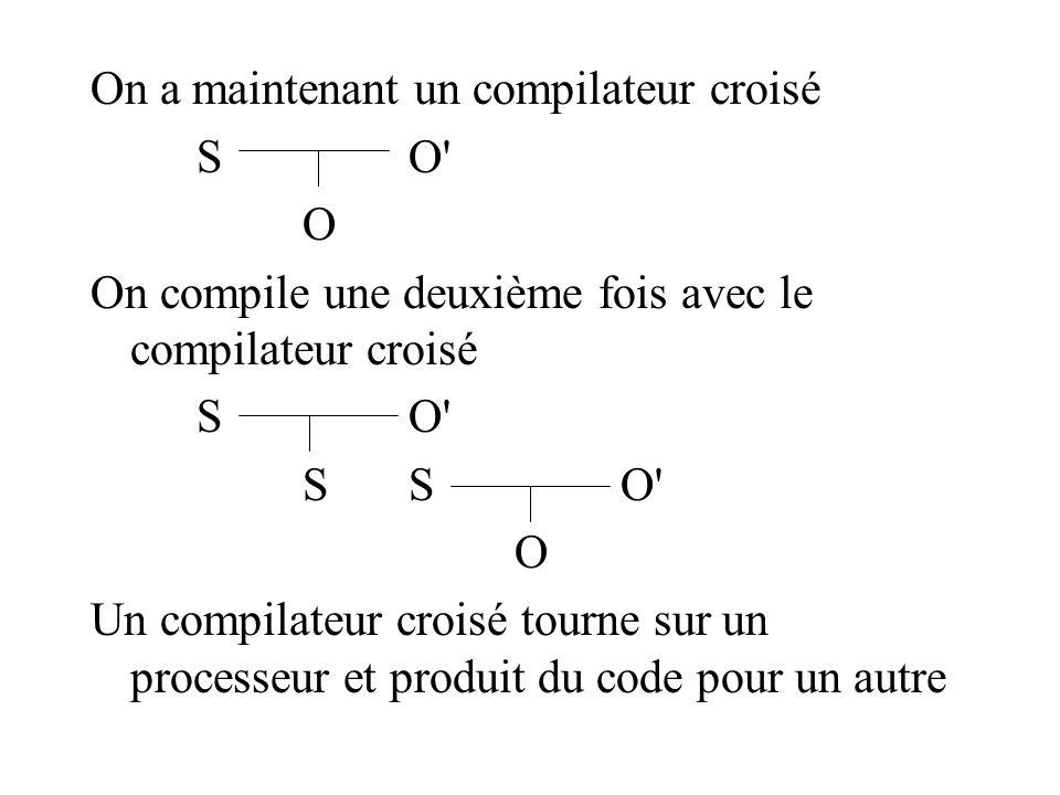 On a maintenant un compilateur croisé SO' O On compile une deuxième fois avec le compilateur croisé SO' SSO' O Un compilateur croisé tourne sur un pro