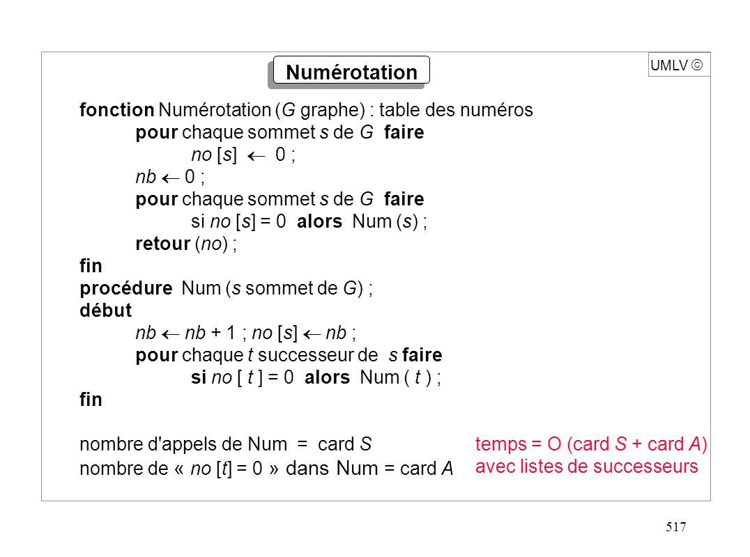 517 UMLV Numérotation fonction Numérotation (G graphe) : table des numéros pour chaque sommet s de G faire no [s] 0 ; nb 0 ; pour chaque sommet s de G