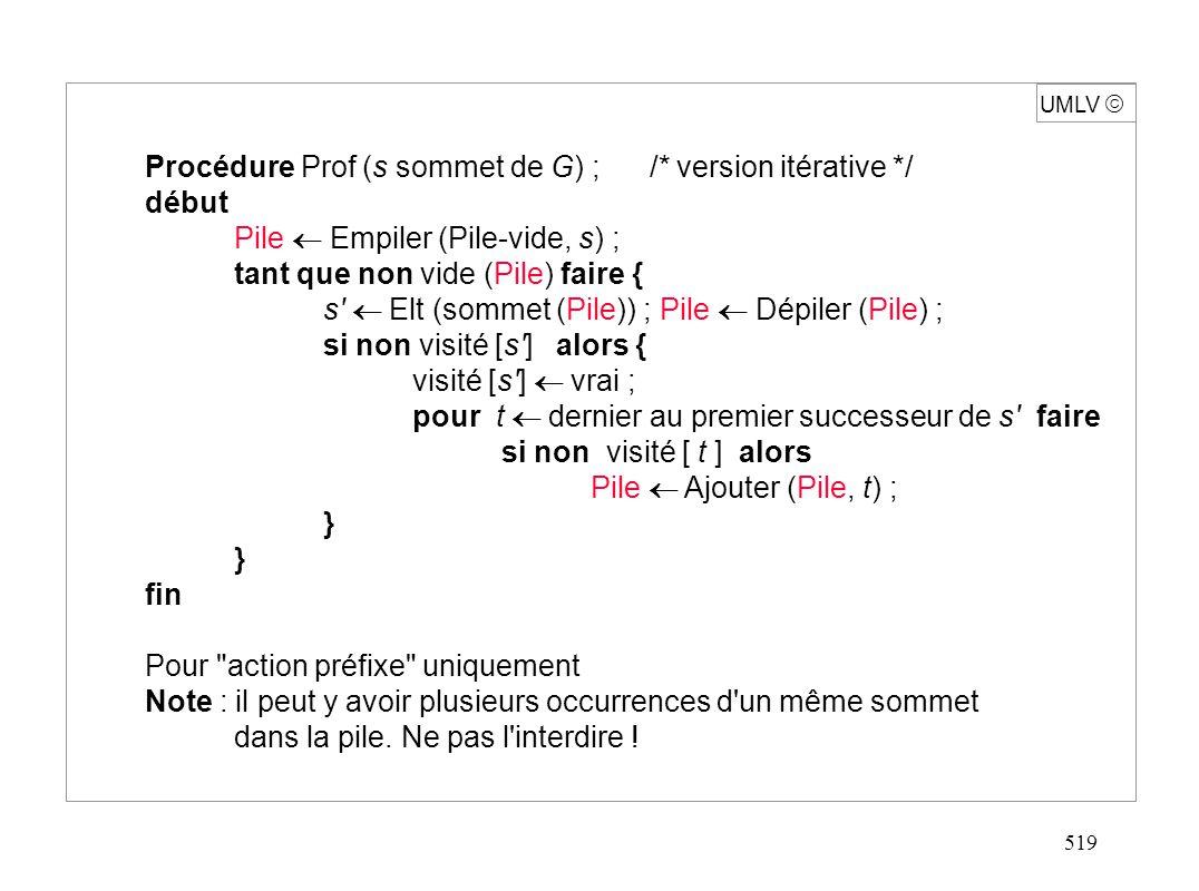 519 Procédure Prof (s sommet de G) ; /* version itérative */ début Pile Empiler (Pile-vide, s) ; tant que non vide (Pile) faire { s' Elt (sommet (Pile