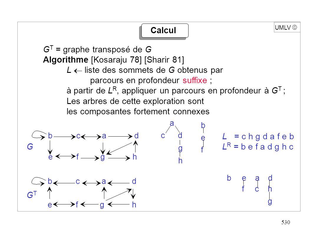 530 UMLV Calcul G T = graphe transposé de G Algorithme [Kosaraju 78] [Sharir 81] L liste des sommets de G obtenus par parcours en profondeur suffixe ;
