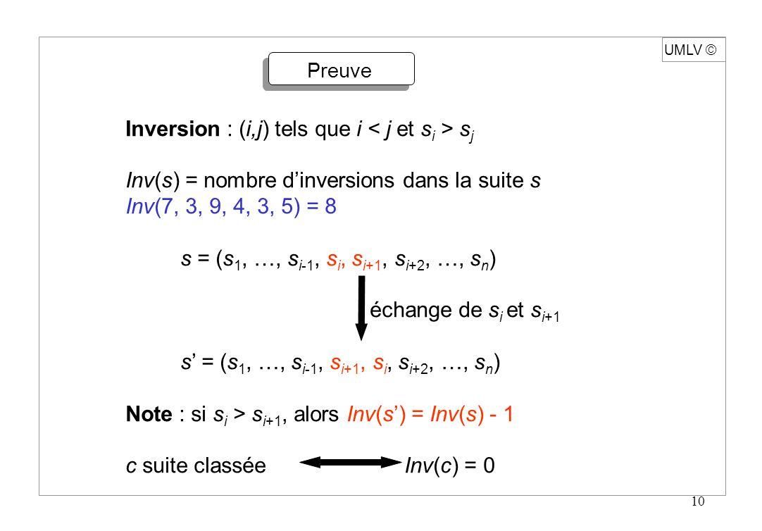 10 UMLV Preuve Inversion : (i,j) tels que i s j Inv(s) = nombre dinversions dans la suite s Inv(7, 3, 9, 4, 3, 5) = 8 s = (s 1, …, s i-1, s i, s i+1,
