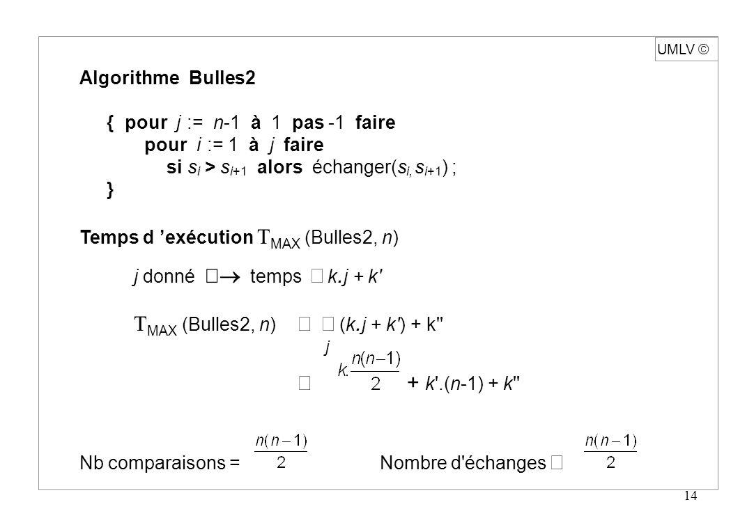 14 Algorithme Bulles2 { pour j := n-1 à 1 pas -1 faire pour i := 1 à j faire si s i > s i+1 alors échanger(s i, s i+1 ) ; } Temps d exécution T MAX (B