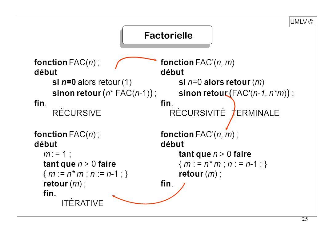 25 Factorielle fonction FAC(n) ;fonction FAC'(n, m)début si n=0 alors retour (1)si n=0 alors retour (m) sinon retour ( n* FAC(n-1) ) ;sinon retour ( F