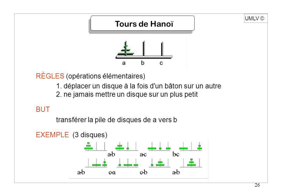26 Tours de Hanoï RÈGLES (opérations élémentaires) 1. déplacer un disque à la fois d'un bâton sur un autre 2. ne jamais mettre un disque sur un plus p