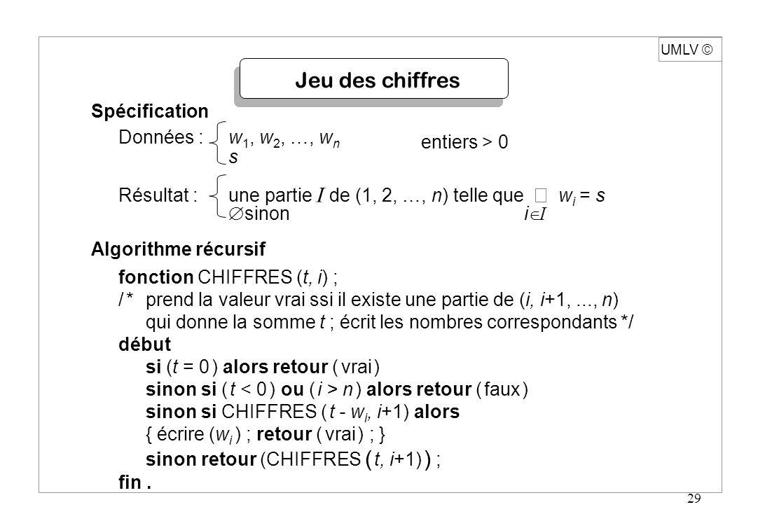 29 Jeu des chiffres Spécification Données :w 1, w 2, …, w n s Résultat :une partie I de (1, 2, …, n) telle que w i = s sinon i I Algorithme récursif f