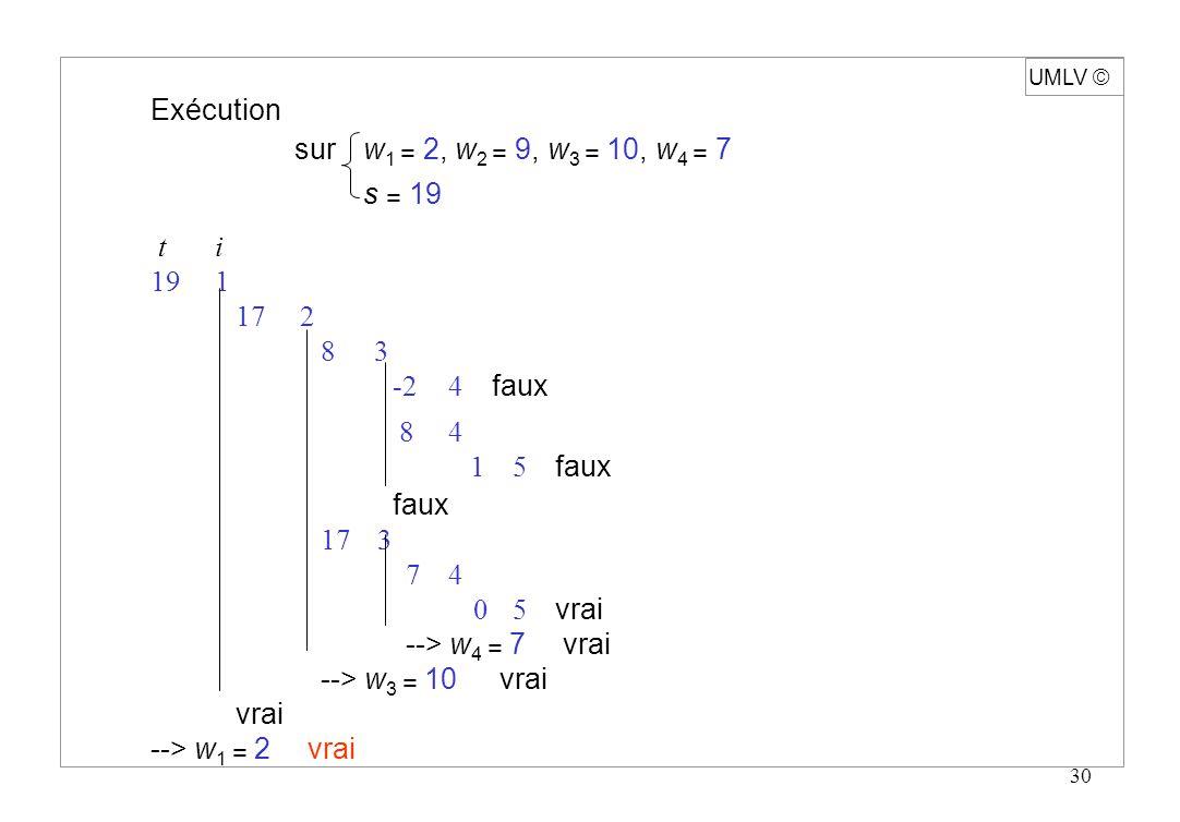 30 UMLV Exécution surw 1 = 2, w 2 = 9, w 3 = 10, w 4 = 7 s = 19 ti 191 17 2 8 3 -24 faux 84 15 faux faux 17 3 74 05 vrai --> w 4 = 7 vrai --> w 3 = 10