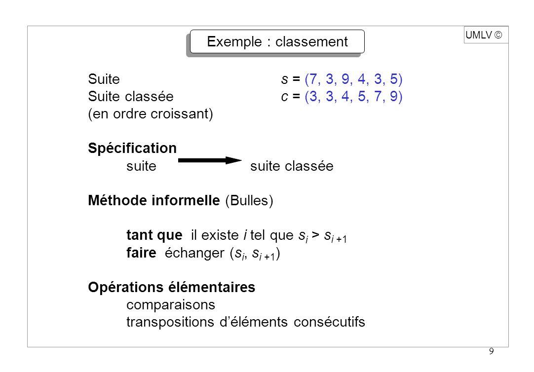9 UMLV Exemple : classement Suites = (7, 3, 9, 4, 3, 5) Suite classéec = (3, 3, 4, 5, 7, 9) (en ordre croissant) Spécification suite suite classée Mét