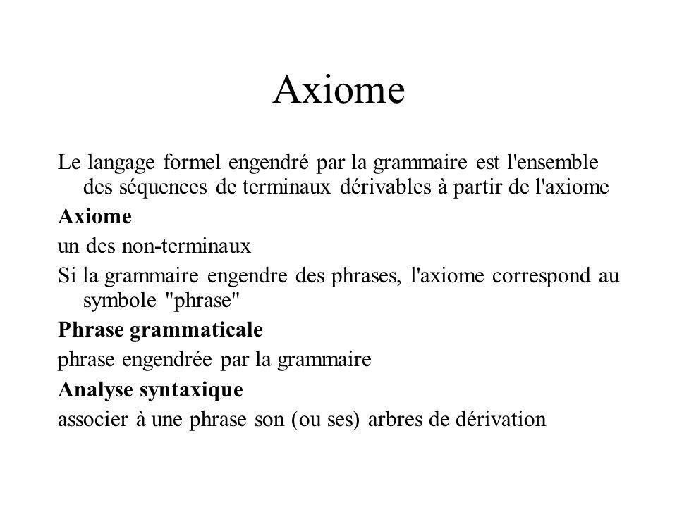 Axiome Le langage formel engendré par la grammaire est l ensemble des séquences de terminaux dérivables à partir de l axiome Axiome un des non-terminaux Si la grammaire engendre des phrases, l axiome correspond au symbole phrase Phrase grammaticale phrase engendrée par la grammaire Analyse syntaxique associer à une phrase son (ou ses) arbres de dérivation