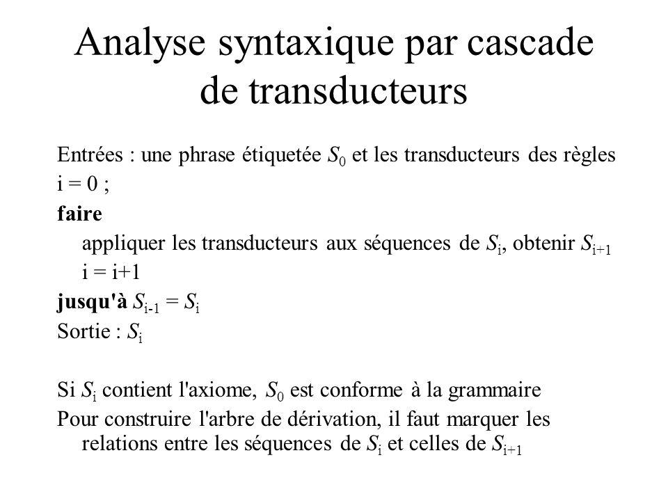 Analyse syntaxique par cascade de transducteurs Entrées : une phrase étiquetée S 0 et les transducteurs des règles i = 0 ; faire appliquer les transducteurs aux séquences de S i, obtenir S i+1 i = i+1 jusqu à S i-1 = S i Sortie : S i Si S i contient l axiome, S 0 est conforme à la grammaire Pour construire l arbre de dérivation, il faut marquer les relations entre les séquences de S i et celles de S i+1
