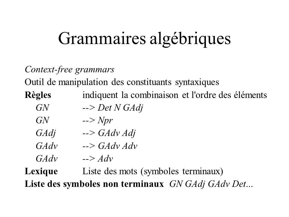 Grammaires algébriques Les règles peuvent comporter des mots dans le membre droit Npr--> Luc Det--> un N--> bâtiment à voile Adj--> réputé Adv--> assez GN--> Det offre de GN Membre gauche : obligatoirement un non-terminal Membre droit : séquence de symboles terminaux ou non terminaux