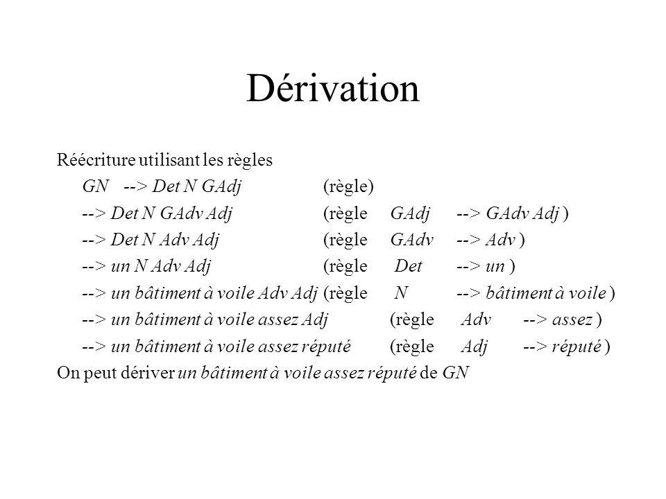 Transducteurs Un transducteur fini est un automate fini dont les transitions sont étiquetées par des couples de séquences : une séquence d entrée, une séquence de sortie Entrée : brrr .