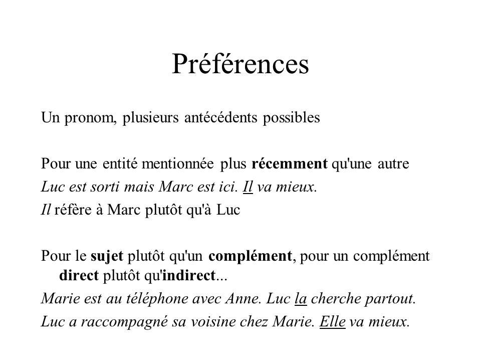 Préférences Un pronom, plusieurs antécédents possibles Pour une entité mentionnée plus récemment qu une autre Luc est sorti mais Marc est ici.