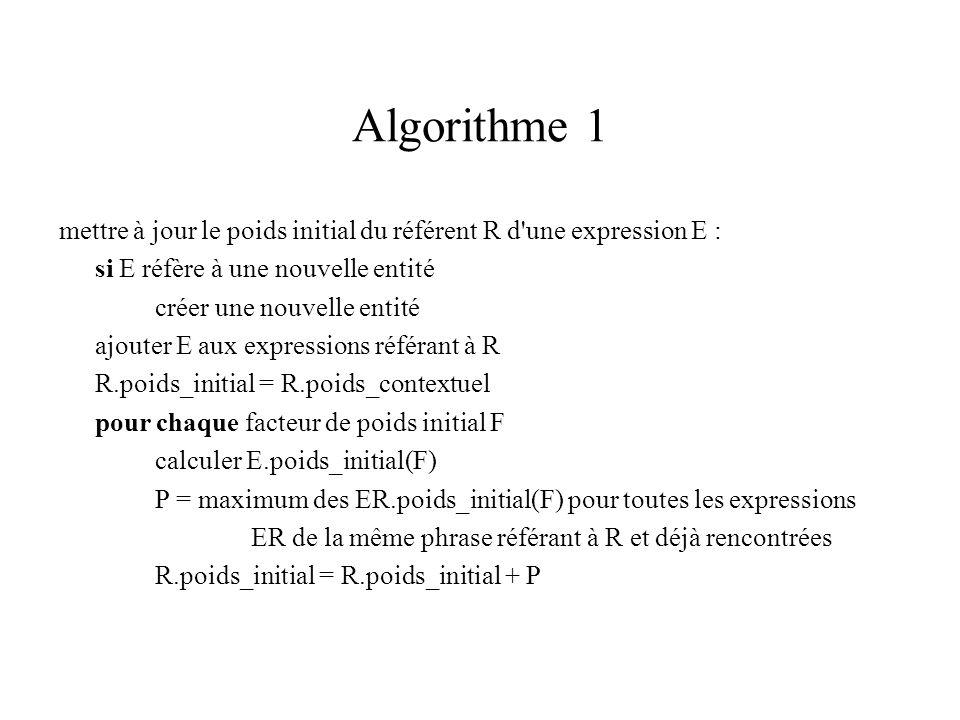 Algorithme 1 mettre à jour le poids initial du référent R d une expression E : si E réfère à une nouvelle entité créer une nouvelle entité ajouter E aux expressions référant à R R.poids_initial = R.poids_contextuel pour chaque facteur de poids initial F calculer E.poids_initial(F) P = maximum des ER.poids_initial(F) pour toutes les expressions ER de la même phrase référant à R et déjà rencontrées R.poids_initial = R.poids_initial + P