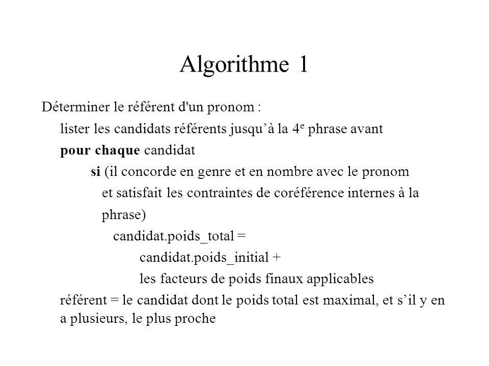 Algorithme 1 Déterminer le référent d un pronom : lister les candidats référents jusquà la 4 e phrase avant pour chaque candidat si (il concorde en genre et en nombre avec le pronom et satisfait les contraintes de coréférence internes à la phrase) candidat.poids_total = candidat.poids_initial + les facteurs de poids finaux applicables référent = le candidat dont le poids total est maximal, et sil y en a plusieurs, le plus proche