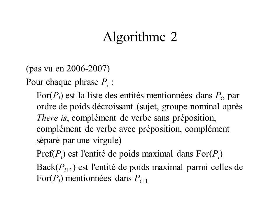 Algorithme 2 (pas vu en 2006-2007) Pour chaque phrase P i : For(P i ) est la liste des entités mentionnées dans P i, par ordre de poids décroissant (sujet, groupe nominal après There is, complément de verbe sans préposition, complément de verbe avec préposition, complément séparé par une virgule) Pref(P i ) est l entité de poids maximal dans For(P i ) Back(P i+1 ) est l entité de poids maximal parmi celles de For(P i ) mentionnées dans P i+1