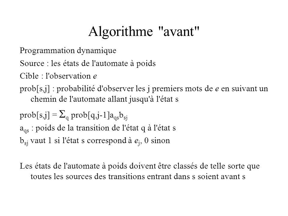 Algorithme avant Programmation dynamique Source : les états de l automate à poids Cible : l observation e prob[s,j] : probabilité d observer les j premiers mots de e en suivant un chemin de l automate allant jusqu à l état s prob[s,j] = q prob[q,j-1]a qs b sj a qs : poids de la transition de l état q à l état s b sj vaut 1 si l état s correspond à e j, 0 sinon Les états de l automate à poids doivent être classés de telle sorte que toutes les sources des transitions entrant dans s soient avant s