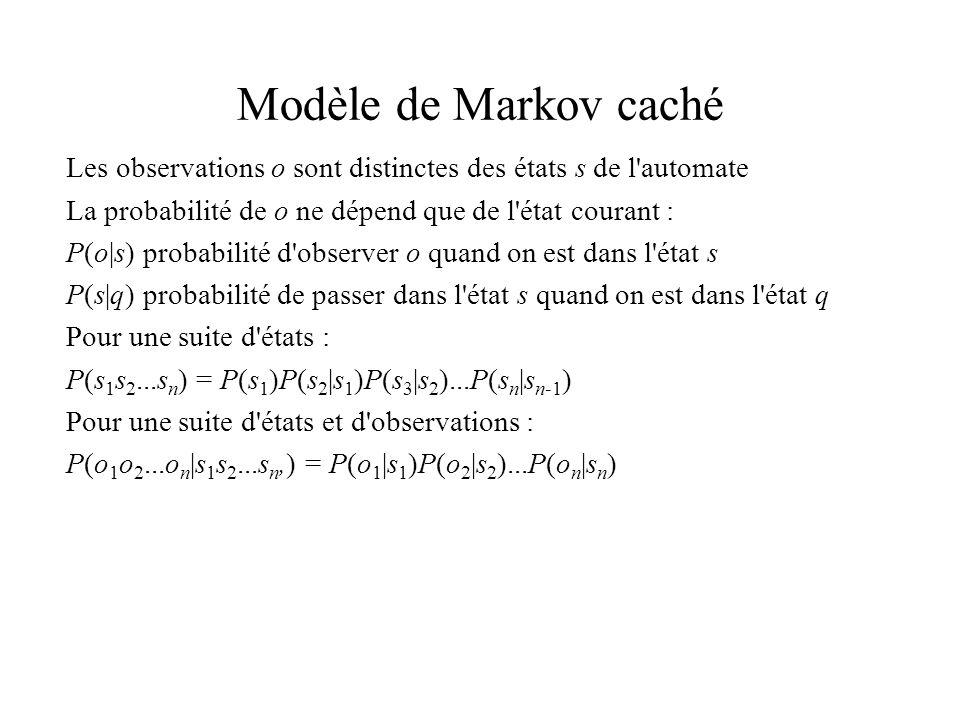 Modèle de Markov caché Les observations o sont distinctes des états s de l automate La probabilité de o ne dépend que de l état courant : P(o|s) probabilité d observer o quand on est dans l état s P(s|q) probabilité de passer dans l état s quand on est dans l état q Pour une suite d états : P(s 1 s 2...s n ) = P(s 1 )P(s 2 |s 1 )P(s 3 |s 2 )...P(s n |s n-1 ) Pour une suite d états et d observations : P(o 1 o 2...o n |s 1 s 2...s n,) = P(o 1 |s 1 )P(o 2 |s 2 )...P(o n |s n )