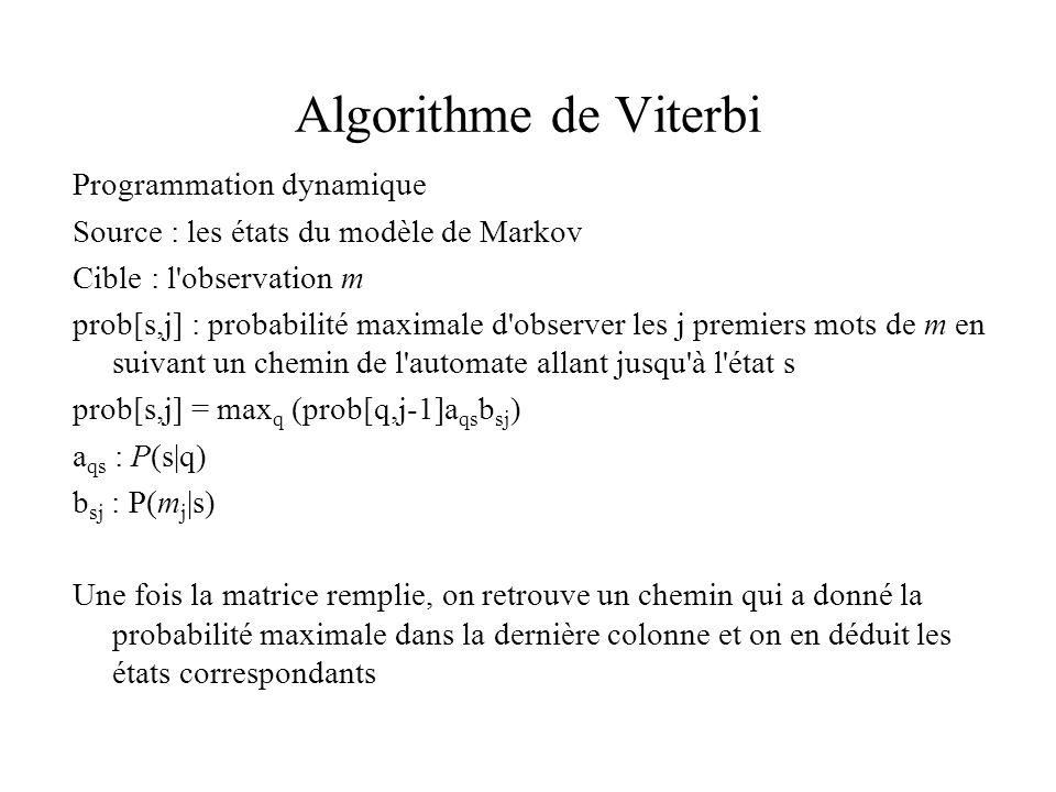 Algorithme de Viterbi Programmation dynamique Source : les états du modèle de Markov Cible : l'observation m prob[s,j] : probabilité maximale d'observ