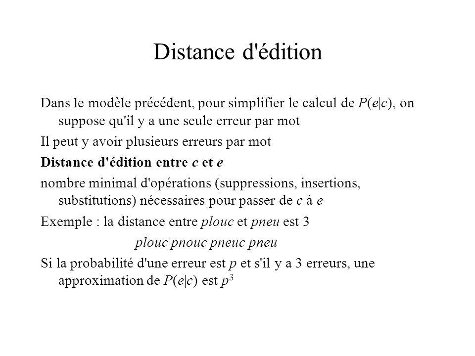 Programmation dynamique Algorithme de calcul de la distance d édition Si pneuc fait partie d un chemin minimal de plouc à pneu, alors ce chemin doit commencer par un chemin minimal de plouc à pneuc Matrice de distances c u o l21123 p10123 #01234 #pneu source : plouccible : pneu
