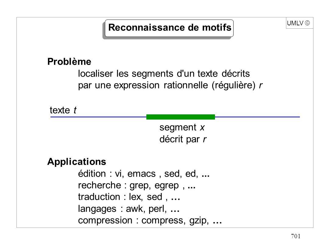 701 UMLV Reconnaissance de motifs Problème localiser les segments d'un texte décrits par une expression rationnelle (régulière) r texte t segment x dé