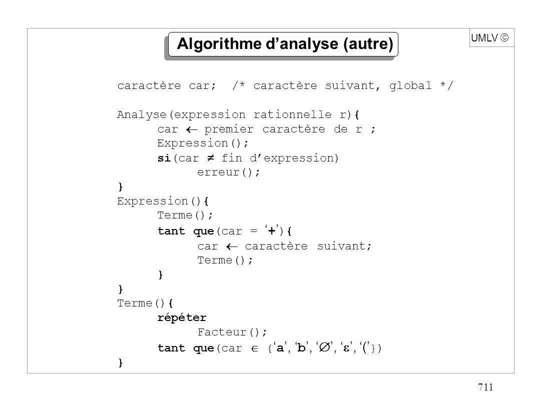 711 UMLV Algorithme danalyse (autre) caractère car; /* caractère suivant, global */ Analyse(expression rationnelle r){ car premier caractère de r ; Ex