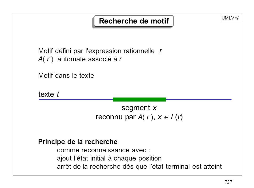 727 UMLV Recherche de motif Motif défini par l'expression rationnelle r A( r ) automate associé à r Motif dans le texte Principe de la recherche comme