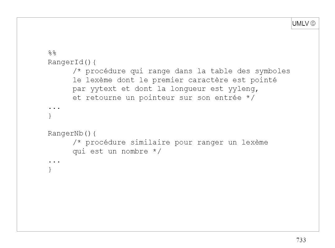 733 UMLV % RangerId(){ /* procédure qui range dans la table des symboles le lexème dont le premier caractère est pointé par yytext et dont la longueur