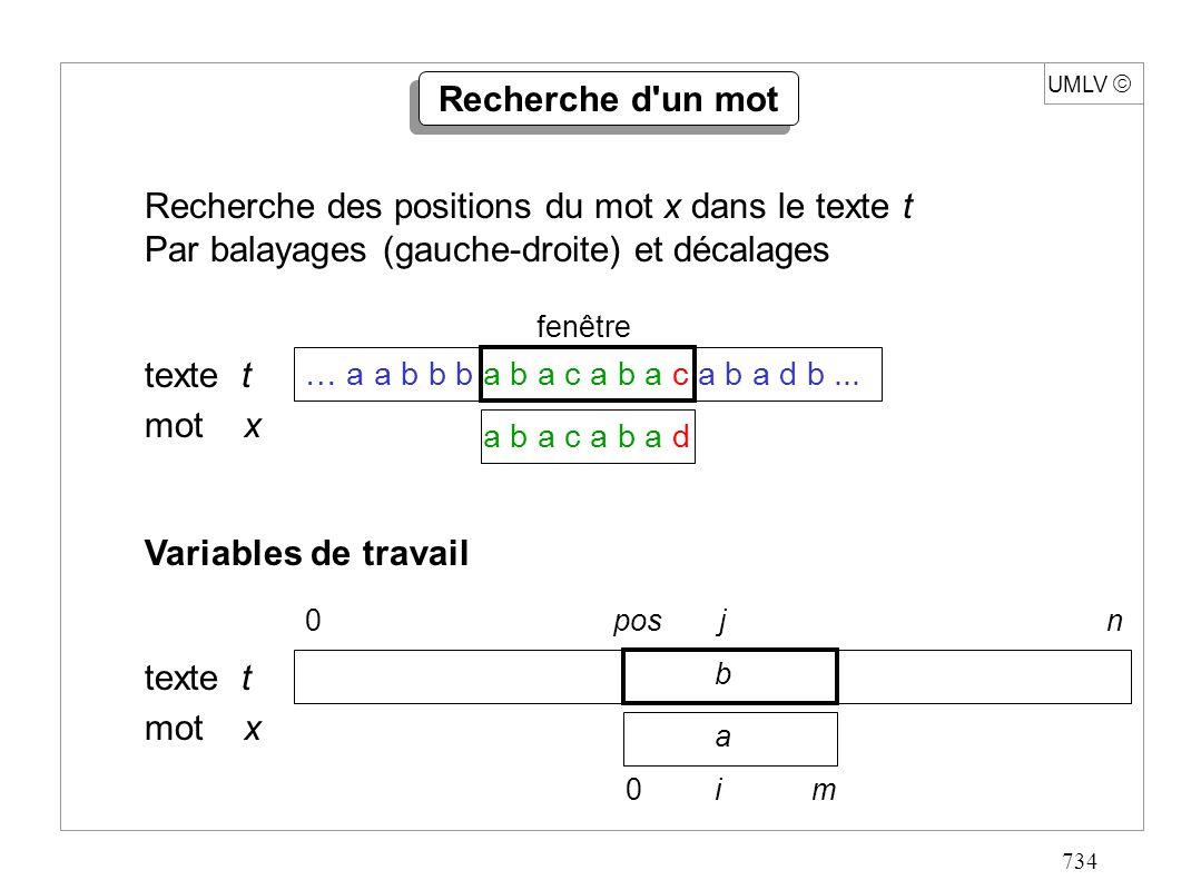 734 UMLV Recherche d'un mot Recherche des positions du mot x dans le texte t Par balayages (gauche-droite) et décalages texte t mot x … a a b b b a b