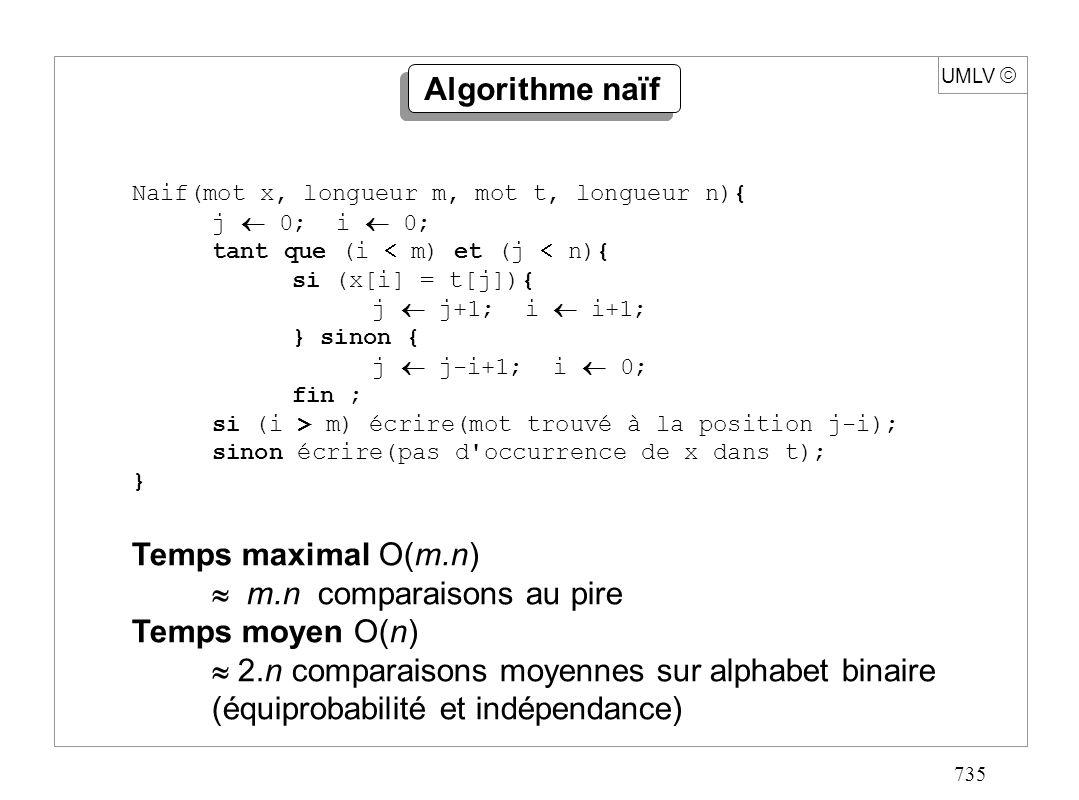 735 UMLV Naif(mot x, longueur m, mot t, longueur n){ j 0; i 0; tant que (i m) et (j n){ si (x[i] = t[j]){ j j+1; i i+1; } sinon { j j-i+1; i 0; fin ;
