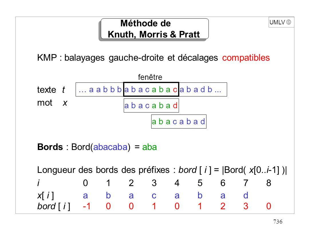 736 UMLV Méthode de Knuth, Morris & Pratt KMP : balayages gauche-droite et décalages compatibles texte t mot x … a a b b b a b a c a b a c a b a d b..